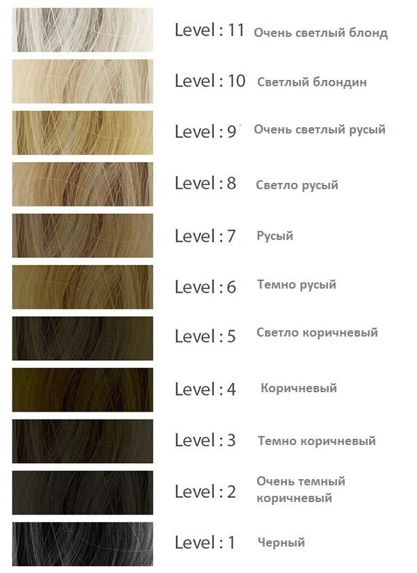 цвета волос1 - Как покрасить волосы в домашних условиях