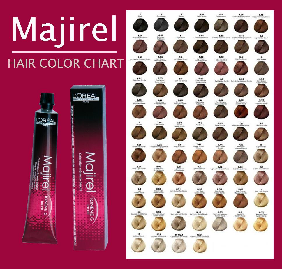 1460156361 majirel hair color chart - Краска для волос Majirel (Мажирель) палитра, состав, инструкция