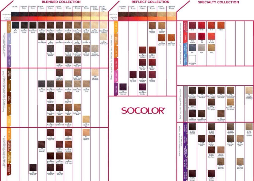 для волос Matrix палитра socolor 1024x730 - Краска для волос Matrix, палитра, инструкция