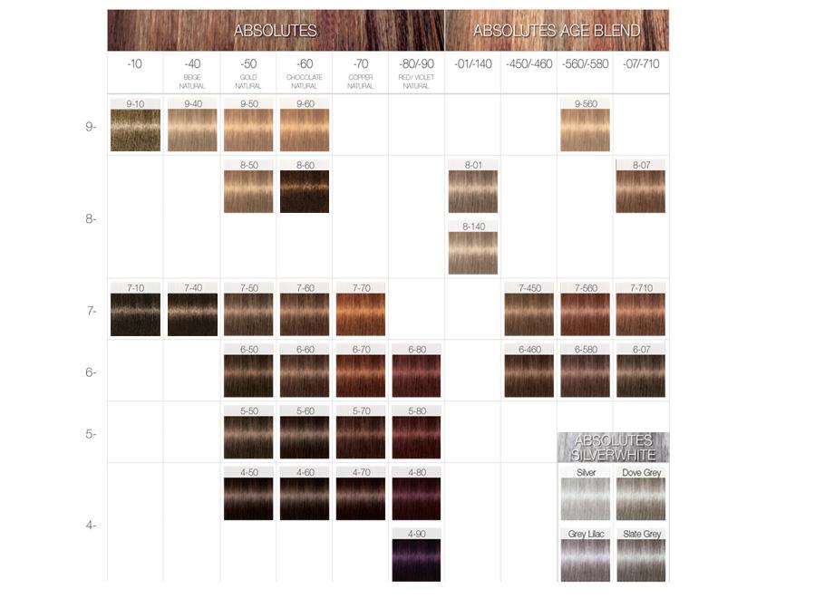 SKP ICT IG Igora Assortments Absolutes 920x660 - Краска для волос Igora Royal, палитра, состав, инструкция, все оттенки