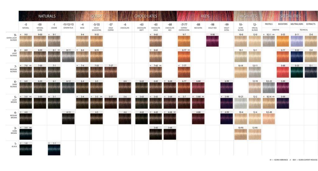 schwarzkopf igora colours 1024x552 - Краска для волос Igora Royal, палитра, состав, инструкция, все оттенки